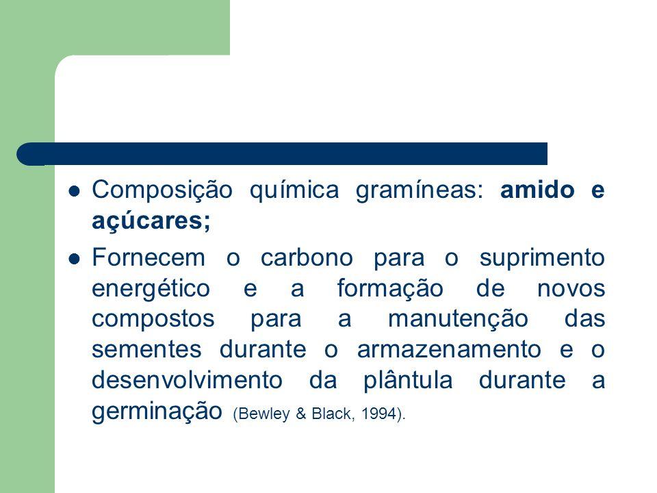 Composição química gramíneas: amido e açúcares; Fornecem o carbono para o suprimento energético e a formação de novos compostos para a manutenção das