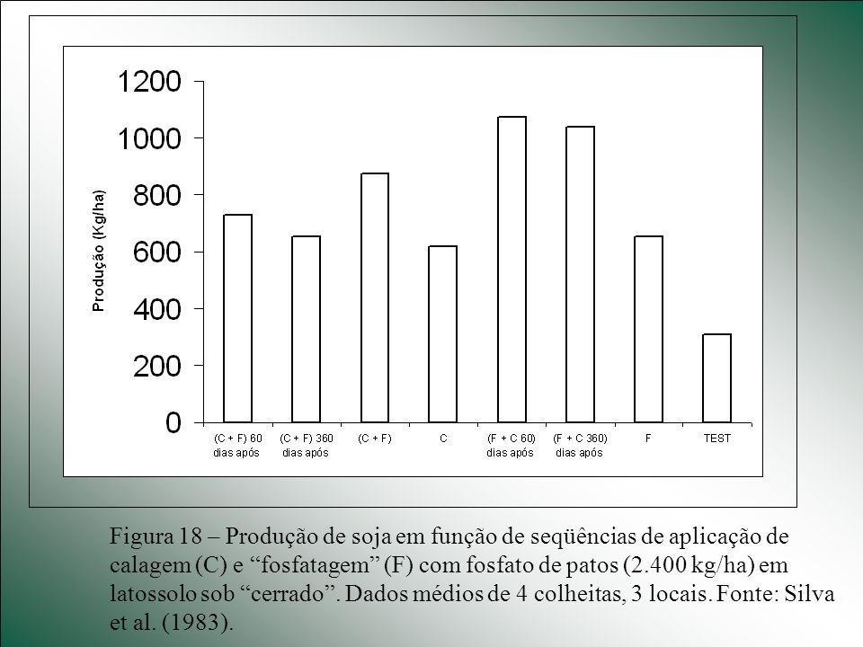Figura 18 – Produção de soja em função de seqüências de aplicação de calagem (C) e fosfatagem (F) com fosfato de patos (2.400 kg/ha) em latossolo sob
