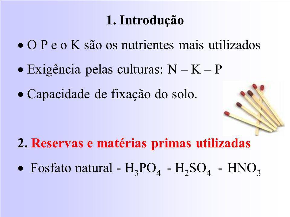 Figure 6.11 Soil pH effect on P adsorption and precipitation.