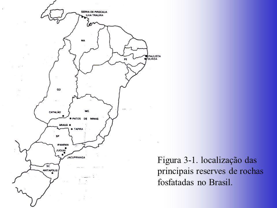 FÓSFORO (P) Capacidade instalada de produção: 1.724.000 t de P 2 O 5 Reserva mundial: 80.