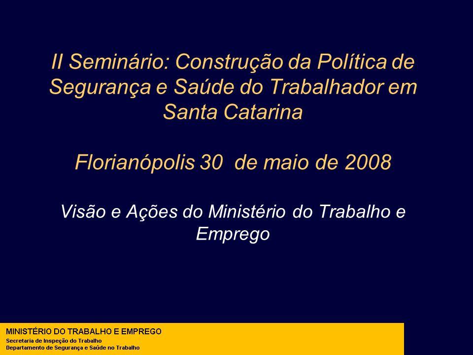 II Seminário: Construção da Política de Segurança e Saúde do Trabalhador em Santa Catarina Florianópolis 30 de maio de 2008 Visão e Ações do Ministéri