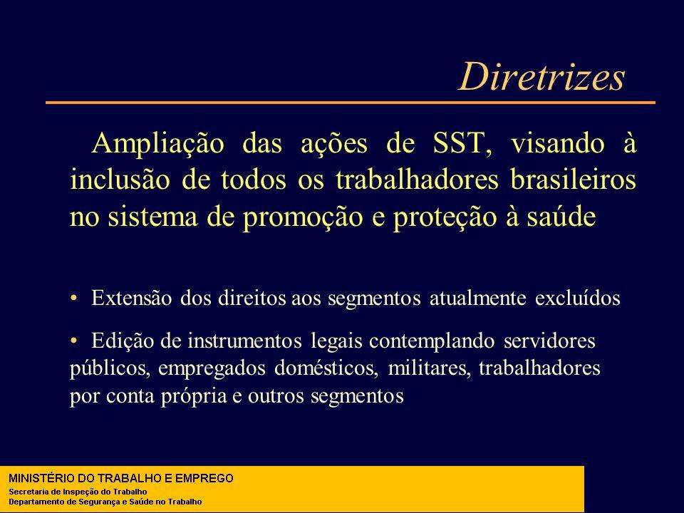 Diretrizes Ampliação das ações de SST, visando à inclusão de todos os trabalhadores brasileiros no sistema de promoção e proteção à saúde Extensão dos