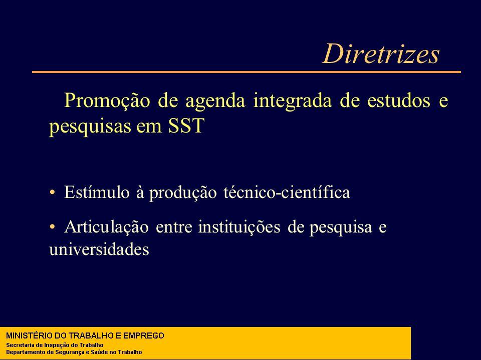 Diretrizes Promoção de agenda integrada de estudos e pesquisas em SST Estímulo à produção técnico-científica Articulação entre instituições de pesquis