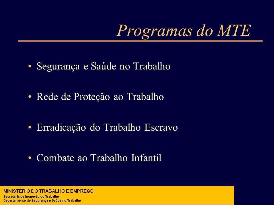 Programas do MTE Segurança e Saúde no Trabalho Rede de Proteção ao Trabalho Erradicação do Trabalho Escravo Combate ao Trabalho Infantil
