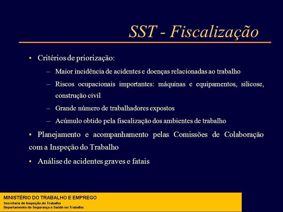 SST - Fiscalização Critérios de priorização: –Maior incidência de acidentes e doenças relacionadas ao trabalho –Riscos ocupacionais importantes: máqui