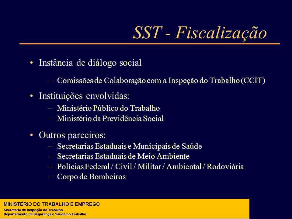 SST - Fiscalização Instância de diálogo social –Comissões de Colaboração com a Inspeção do Trabalho (CCIT) Instituições envolvidas: –Ministério Públic