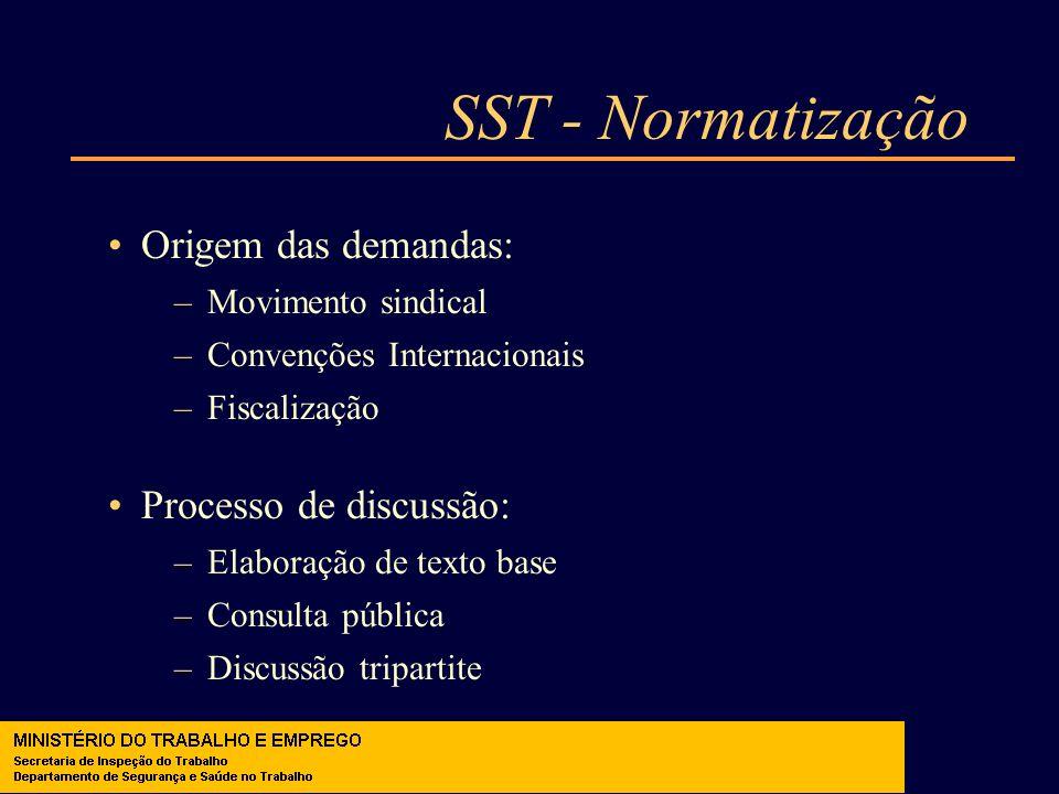 SST - Normatização Origem das demandas: –Movimento sindical –Convenções Internacionais –Fiscalização Processo de discussão: –Elaboração de texto base