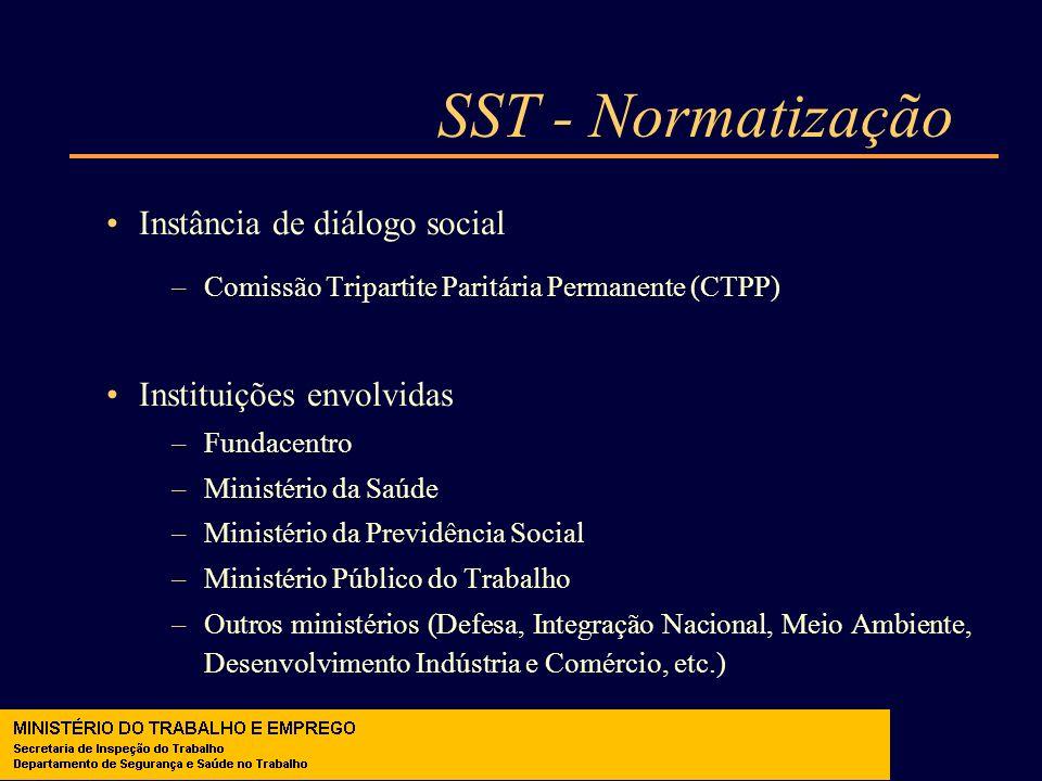 SST - Normatização Instância de diálogo social –Comissão Tripartite Paritária Permanente (CTPP) Instituições envolvidas –Fundacentro –Ministério da Sa
