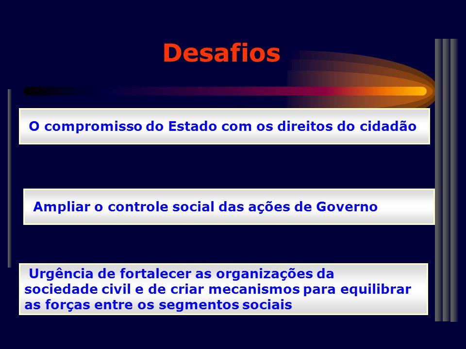 O compromisso do Estado com os direitos do cidadão Desafios Ampliar o controle social das ações de Governo Urgência de fortalecer as organizações da s