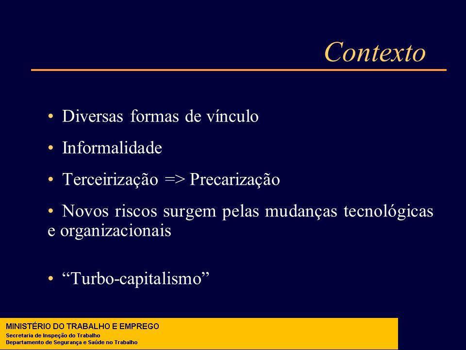 Contexto Diversas formas de vínculo Informalidade Terceirização => Precarização Novos riscos surgem pelas mudanças tecnológicas e organizacionais Turb