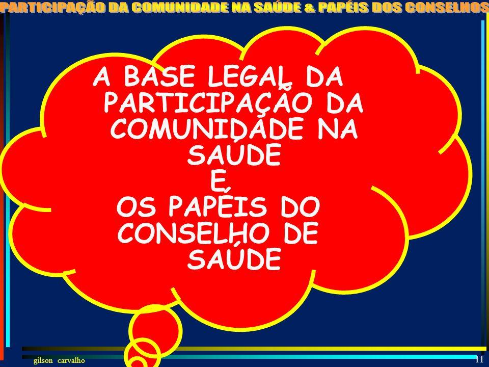 gilson carvalho GILSON CARVALHO 10 ÍNDICE EJ & RG GASTO PÚBLICO BRASILEIRO-DIA COM SAÚDE - 2011 R$2,32 POR DIA
