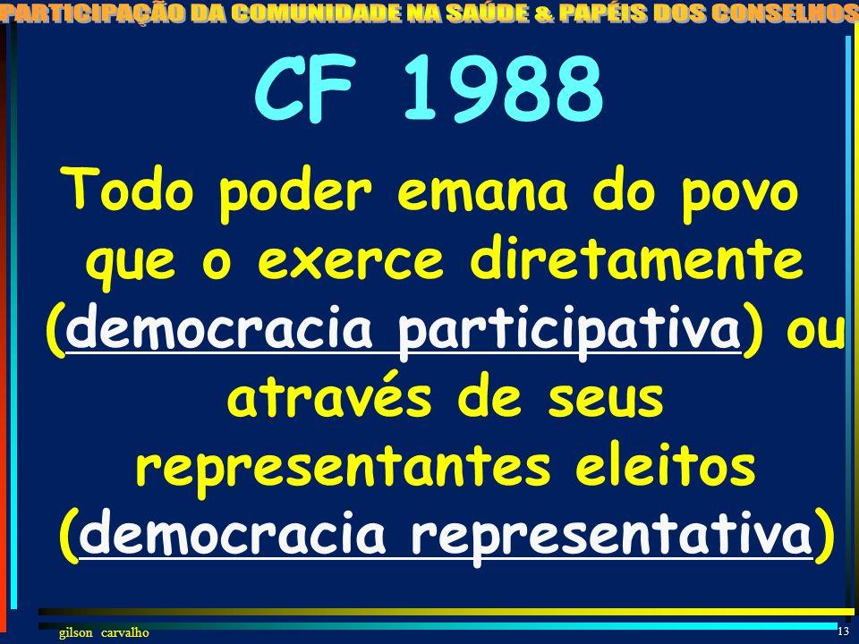 gilson carvalho12 CONSTITUIÇÕES DA REPÚBLICA FEDERATIVA DO BR 1932 Todos os poderes emanam do povo e em nome dele são exercidos. 1937 O poder político