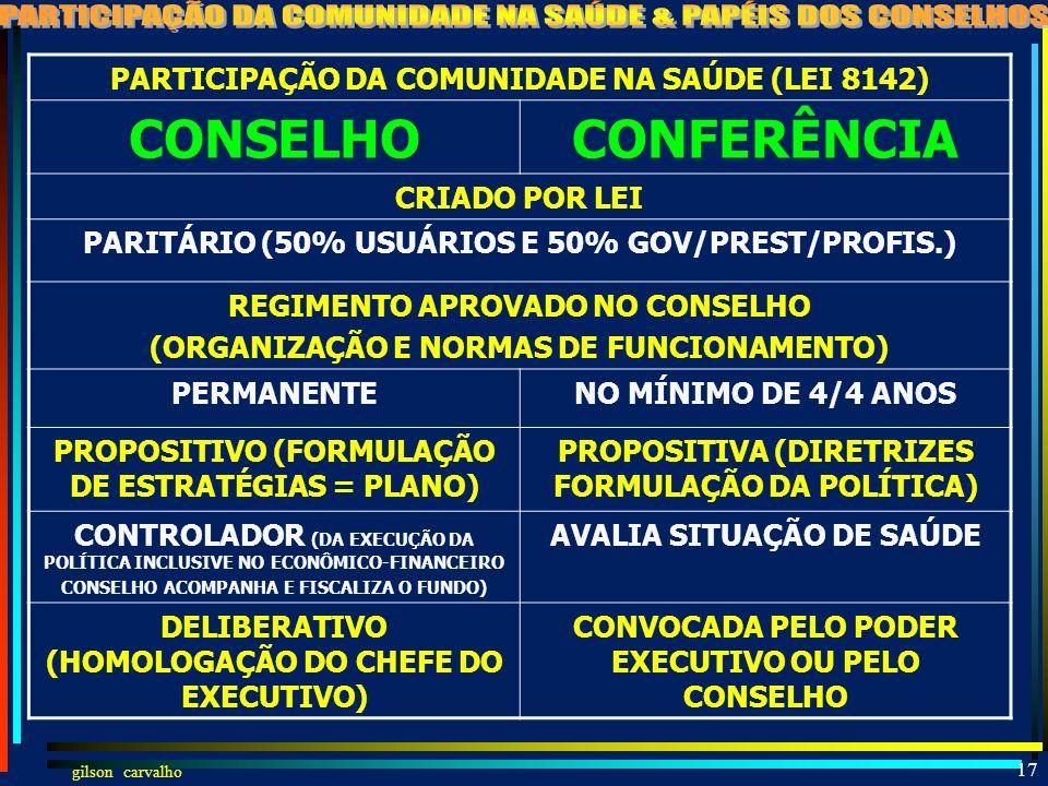gilson carvalho 16 PARTICIPAÇÃO DA COMUNIDADE NA SAÚDE NO CÓDIGO DE SAÚDE DE SÃO PAULO A PARTICIPAÇÃO DA COMUNIDADE NA GESTÃO DO SUS É UMA DAS FORMAS