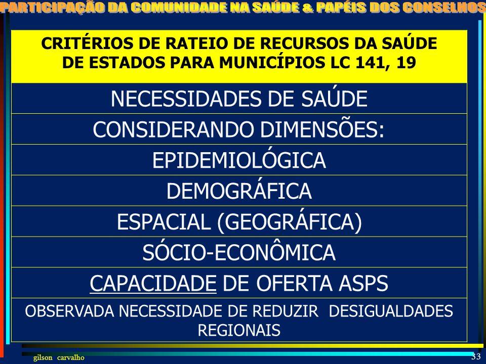 gilson carvalho 32 CRITÉRIOS DE RATEIO DE RECURSOS DA SAÚDE DA UNIÃO PARA ESTADOS E MUNICÍPIOS LC141,17 LEI COMPLEMENTAR 141, Art.17LEI 8080, ART.35 N