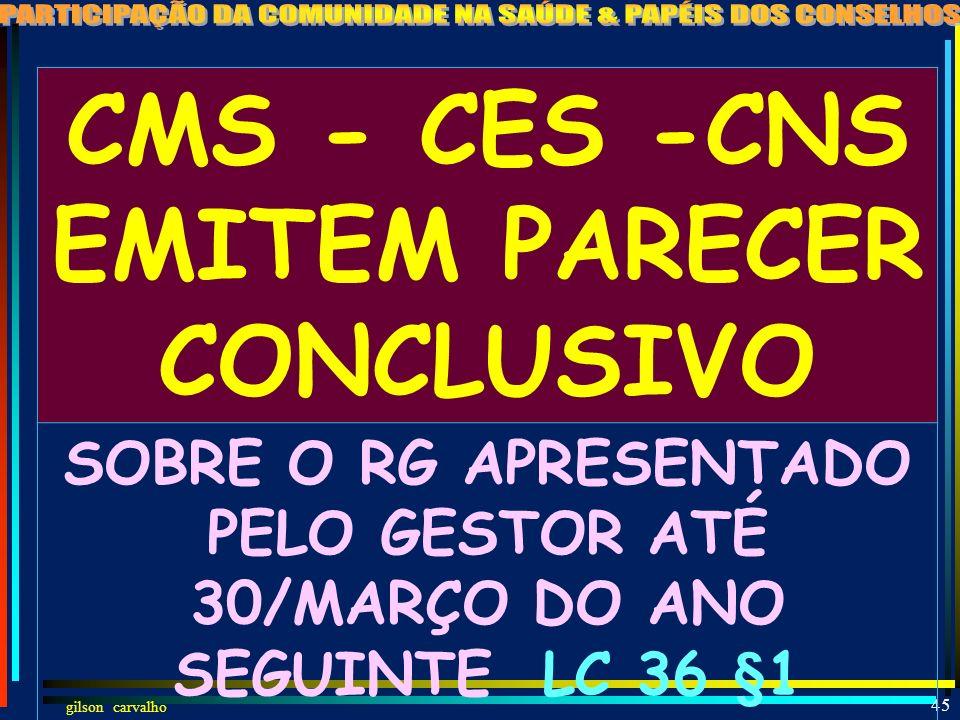 gilson carvalho 44 CMS - CES -CNS AVALIAM GESTÃO SUS NO ENTE RESPECTIVO A QUE GESTORES DARÃO AMPLA DIVULGAÇÃO INCLUSIVE EM MEIOS ELETRÔNICOS. LC 31,II