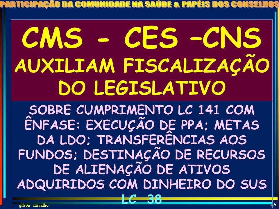 gilson carvalho 45 CMS - CES -CNS EMITEM PARECER CONCLUSIVO SOBRE O RG APRESENTADO PELO GESTOR ATÉ 30/MARÇO DO ANO SEGUINTE LC 36 §1