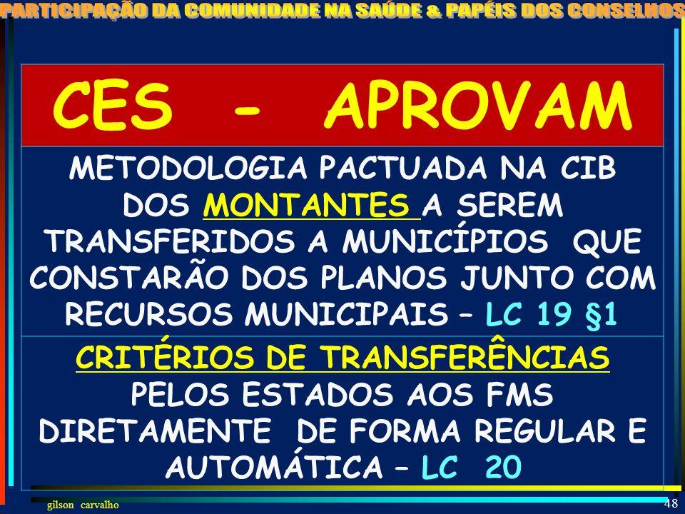 gilson carvalho 47 CMS - CES –CNS SERÃO INFORMADOS DOS MONTANTES DAS TRANSFERÊNCIAS FEDERAIS A ESTADOS E MUNICÍPIOS LC 17 §3 DOS MONTANTES DAS TRANSFE