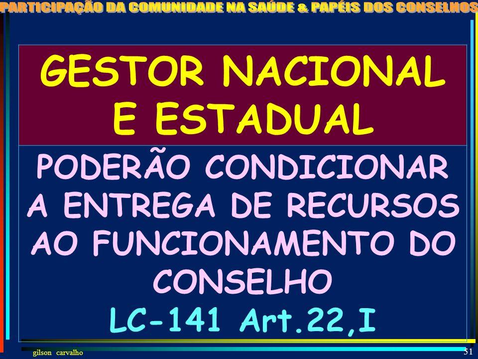 gilson carvalho 50 GESTOR NACIONAL E ESTADUAL PODERÃO CONDICIONAR A ENTREGA DE RECURSOS AO FUNCIONAMENTO DO CONSELHO LC-141 Art.22,I