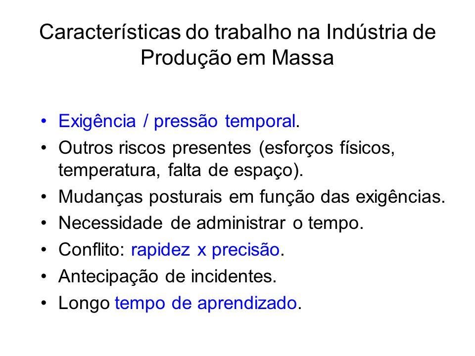 Características do trabalho na Indústria de Produção em Massa Exigência / pressão temporal. Outros riscos presentes (esforços físicos, temperatura, fa