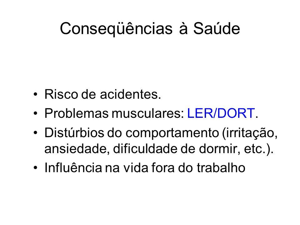 Conseqüências à Saúde Risco de acidentes. Problemas musculares: LER/DORT. Distúrbios do comportamento (irritação, ansiedade, dificuldade de dormir, et