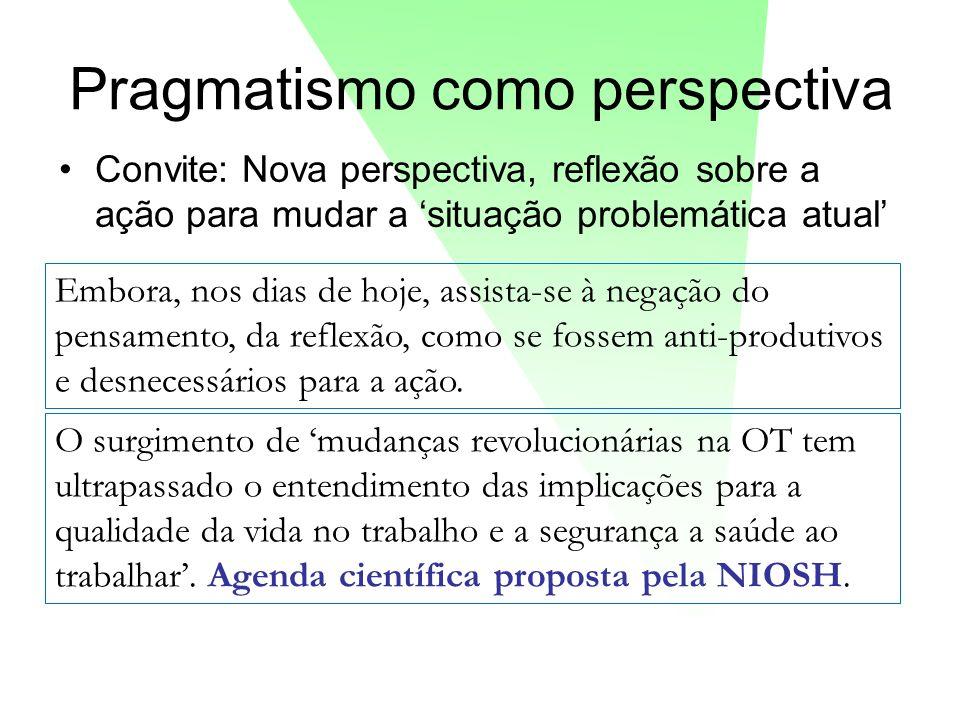 Pragmatismo como perspectiva Convite: Nova perspectiva, reflexão sobre a ação para mudar a situação problemática atual O surgimento de mudanças revolu