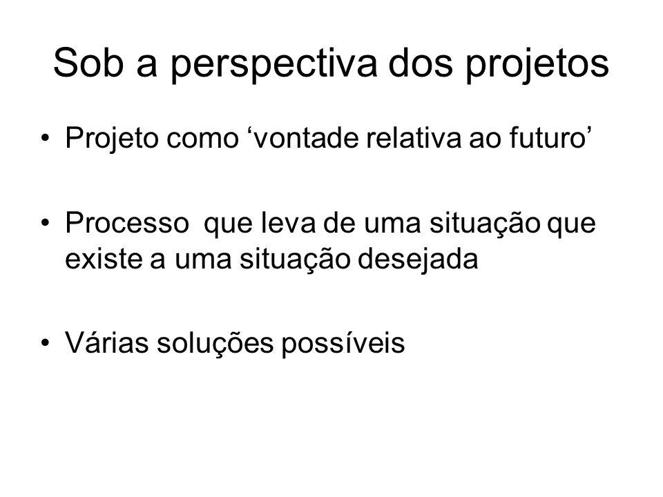 Sob a perspectiva dos projetos Projeto como vontade relativa ao futuro Processo que leva de uma situação que existe a uma situação desejada Várias sol