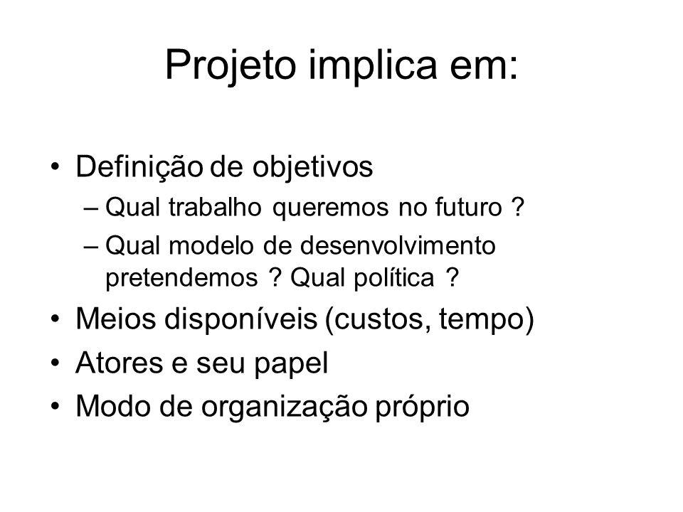Projeto implica em: Definição de objetivos –Qual trabalho queremos no futuro ? –Qual modelo de desenvolvimento pretendemos ? Qual política ? Meios dis