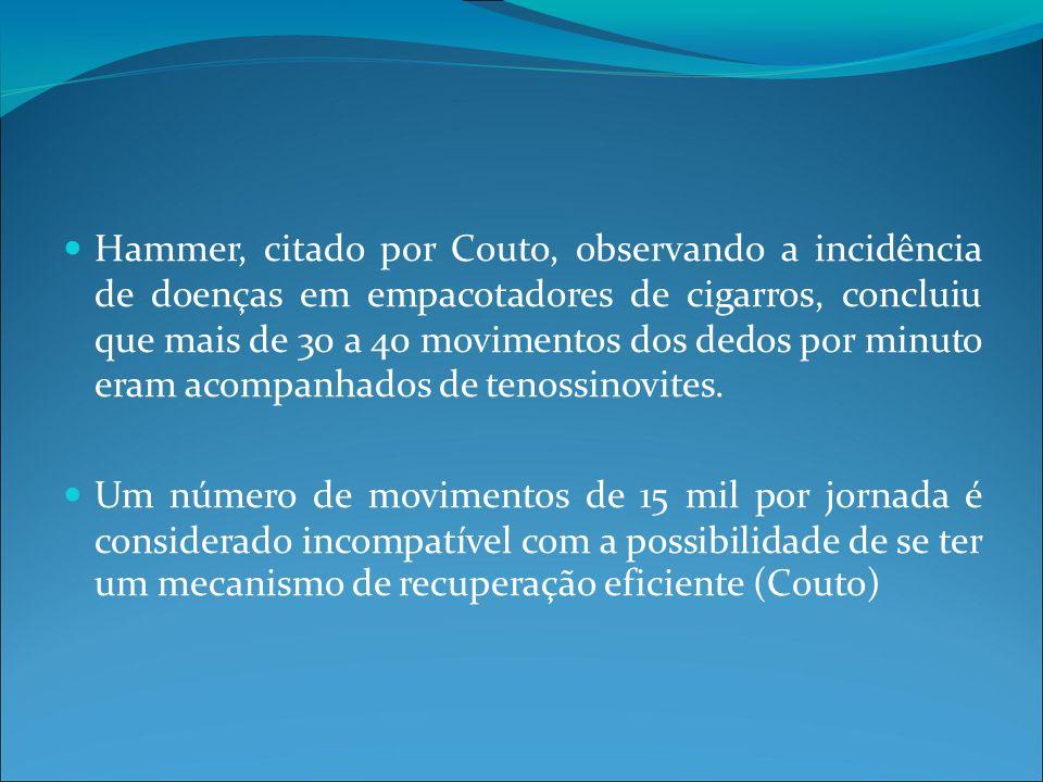 Hammer, citado por Couto, observando a incidência de doenças em empacotadores de cigarros, concluiu que mais de 30 a 40 movimentos dos dedos por minuto eram acompanhados de tenossinovites.