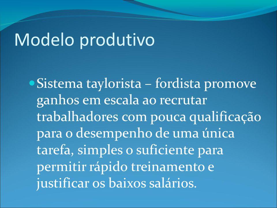 Modelo produtivo Sistema taylorista – fordista promove ganhos em escala ao recrutar trabalhadores com pouca qualificação para o desempenho de uma única tarefa, simples o suficiente para permitir rápido treinamento e justificar os baixos salários.