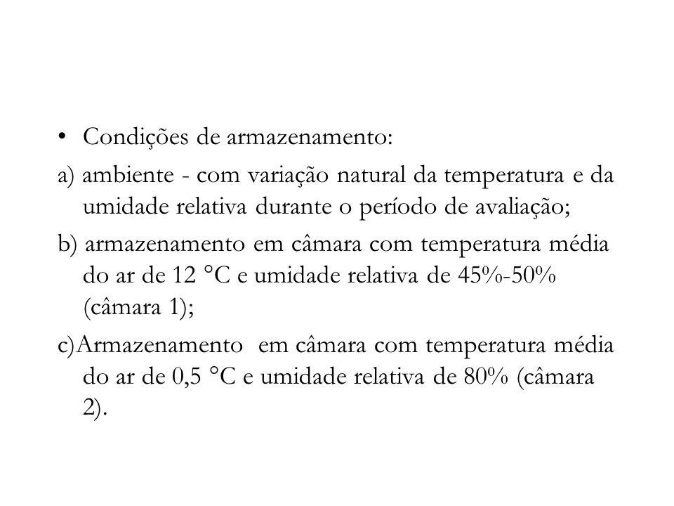 Condições de armazenamento: a) ambiente - com variação natural da temperatura e da umidade relativa durante o período de avaliação; b) armazenamento e