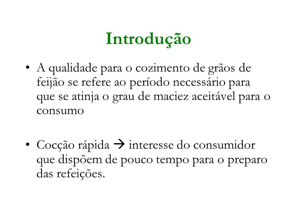 Introdução A qualidade para o cozimento de grãos de feijão se refere ao período necessário para que se atinja o grau de maciez aceitável para o consum