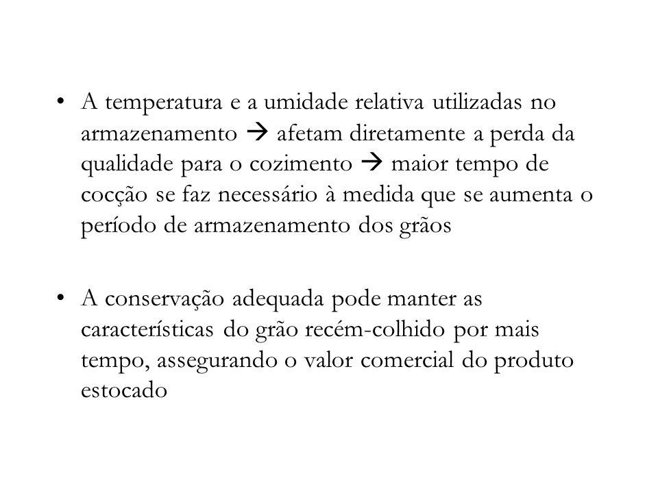 A temperatura e a umidade relativa utilizadas no armazenamento afetam diretamente a perda da qualidade para o cozimento maior tempo de cocção se faz n