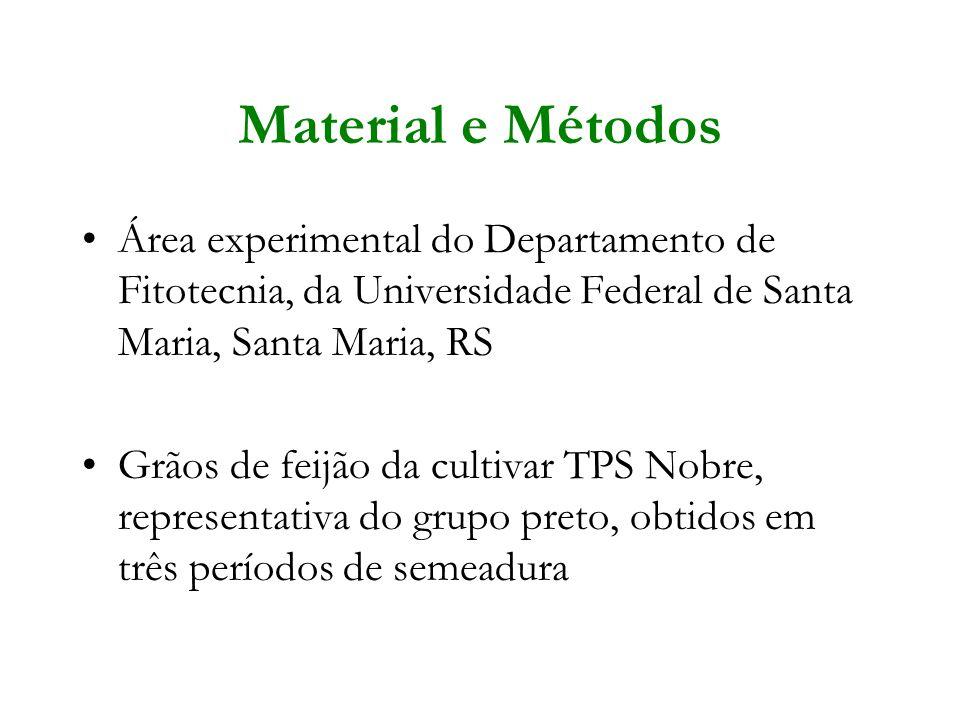 Material e Métodos Área experimental do Departamento de Fitotecnia, da Universidade Federal de Santa Maria, Santa Maria, RS Grãos de feijão da cultiva