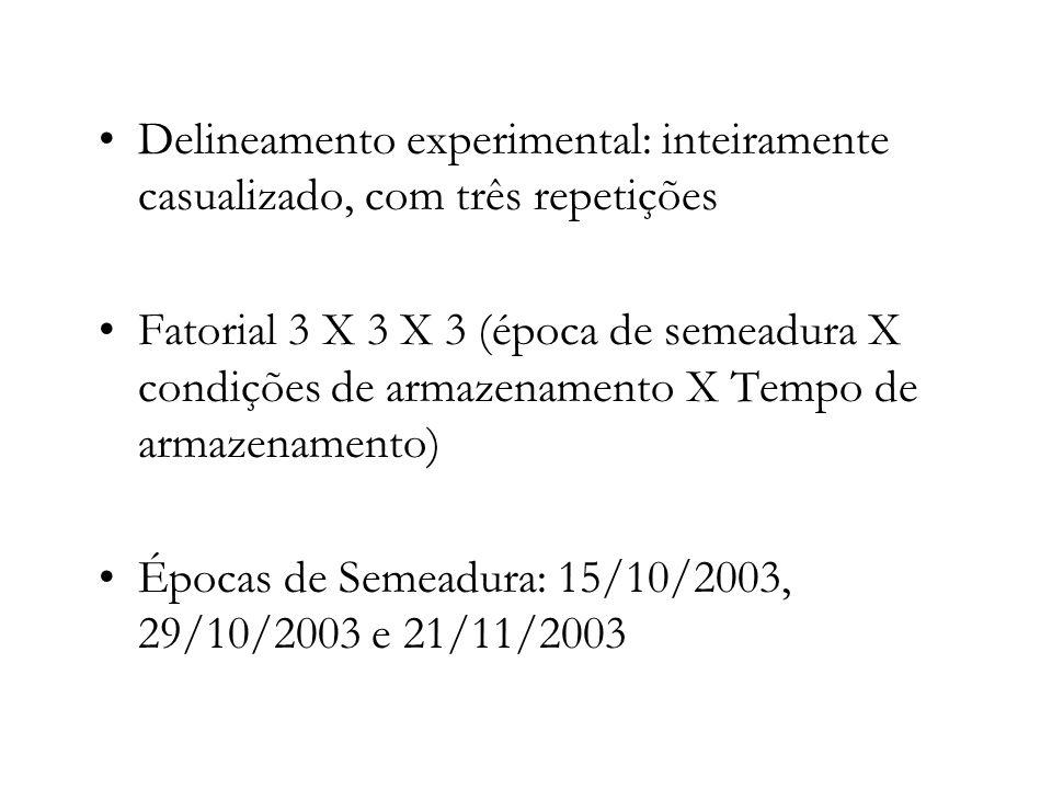 Delineamento experimental: inteiramente casualizado, com três repetições Fatorial 3 X 3 X 3 (época de semeadura X condições de armazenamento X Tempo d