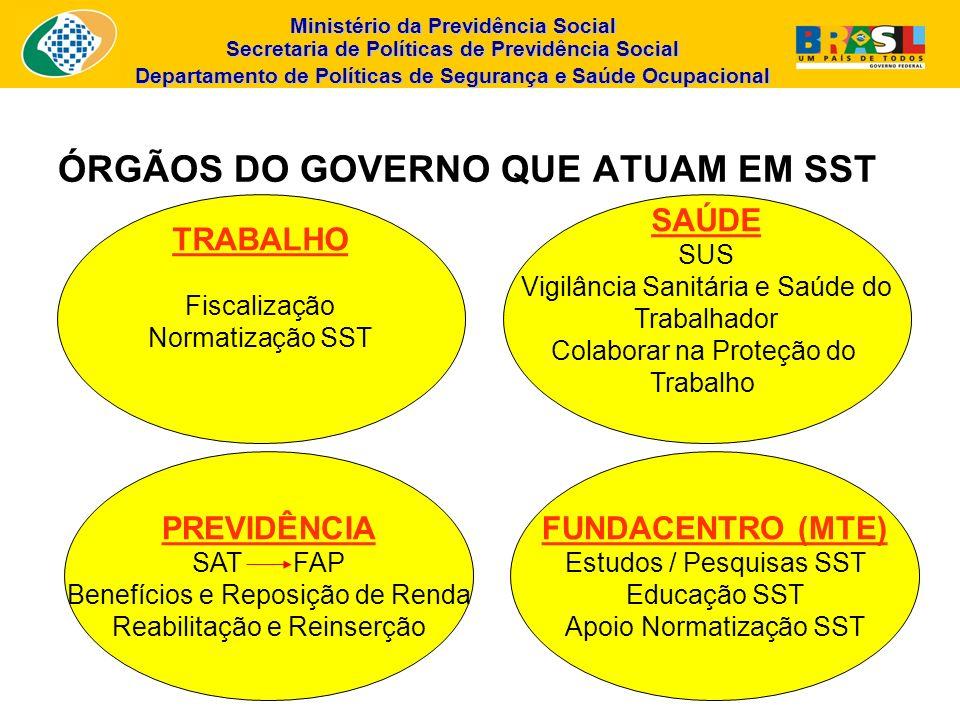 Ministério da Previdência Social Secretaria de Políticas de Previdência Social Departamento de Políticas de Segurança e Saúde Ocupacional ÓRGÃOS DO GO