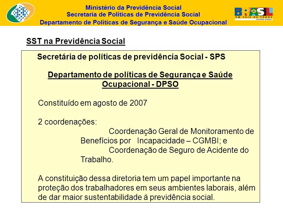 Ministério da Previdência Social Secretaria de Políticas de Previdência Social Departamento de Políticas de Segurança e Saúde Ocupacional Secretária d