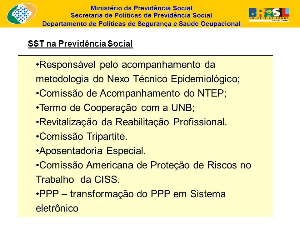 Ministério da Previdência Social Secretaria de Políticas de Previdência Social Departamento de Políticas de Segurança e Saúde Ocupacional SST na Previ