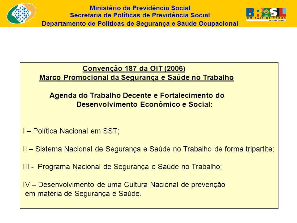 Ministério da Previdência Social Secretaria de Políticas de Previdência Social Departamento de Políticas de Segurança e Saúde Ocupacional Convenção 18
