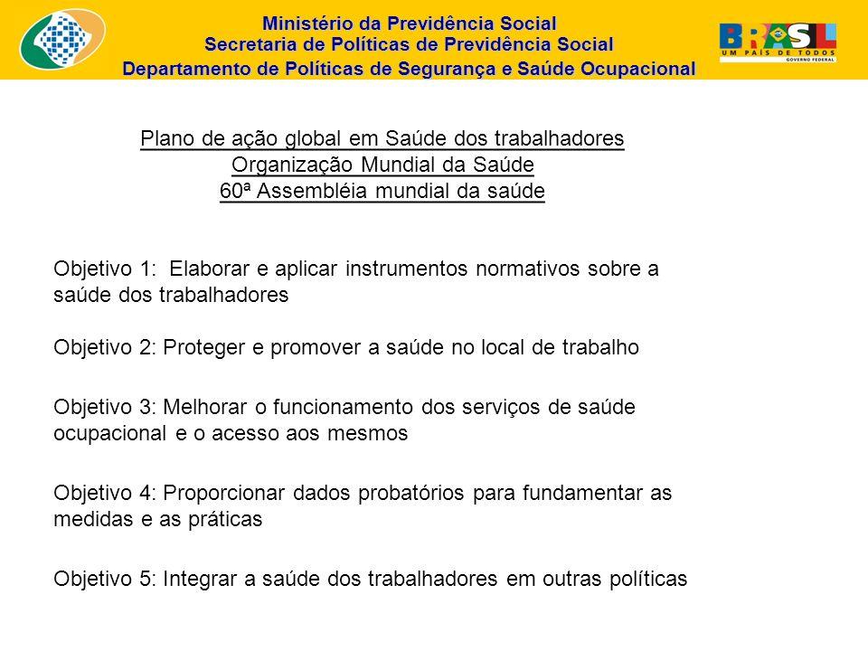 Ministério da Previdência Social Secretaria de Políticas de Previdência Social Departamento de Políticas de Segurança e Saúde Ocupacional Plano de açã