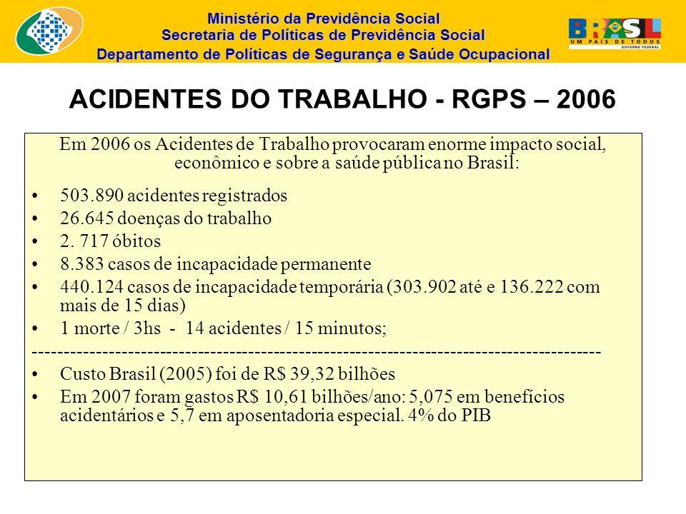 Ministério da Previdência Social Secretaria de Políticas de Previdência Social Departamento de Políticas de Segurança e Saúde Ocupacional Em 2006 os A