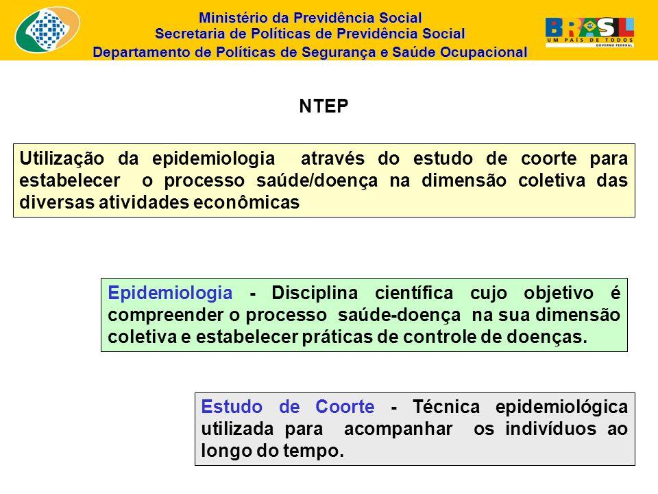 Ministério da Previdência Social Secretaria de Políticas de Previdência Social Departamento de Políticas de Segurança e Saúde Ocupacional NTEP Utiliza
