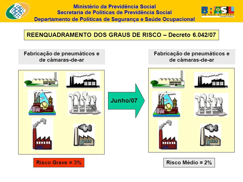 Ministério da Previdência Social Secretaria de Políticas de Previdência Social Departamento de Políticas de Segurança e Saúde Ocupacional Fabricação d
