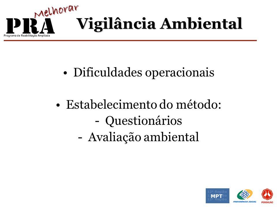 Programa de Reabilitação Ampliada Vigilância Ambiental Dificuldades operacionais Estabelecimento do método: -Questionários -Avaliação ambiental