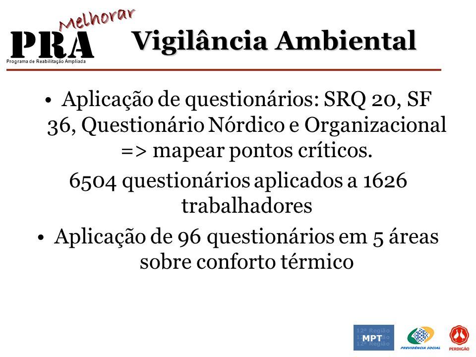 Programa de Reabilitação Ampliada Vigilância Ambiental Aplicação de questionários: SRQ 20, SF 36, Questionário Nórdico e Organizacional => mapear pont