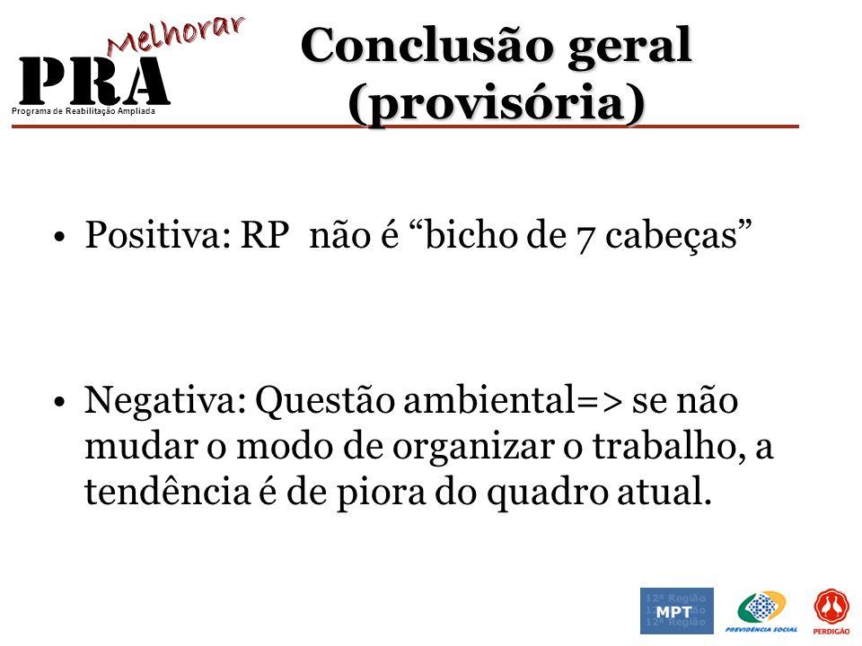 Programa de Reabilitação Ampliada Conclusão geral (provisória) Positiva: RP não é bicho de 7 cabeças Negativa: Questão ambiental=> se não mudar o modo