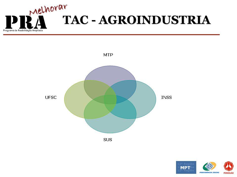 Programa de Reabilitação Ampliada TAC - AGROINDUSTRIA