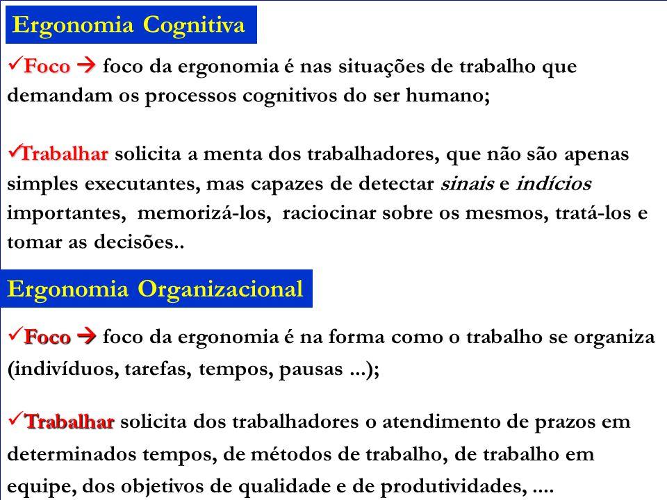 Ergonomia Cognitiva Foco Foco foco da ergonomia é nas situações de trabalho que demandam os processos cognitivos do ser humano; Trabalhar Trabalhar so