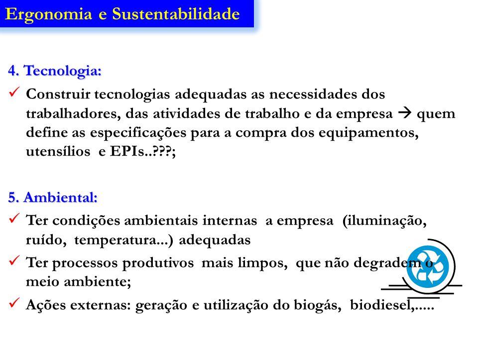 SOCIAL TECNOLÓGICO ECONÔMICOFINANCEIRO AMBIENTAL