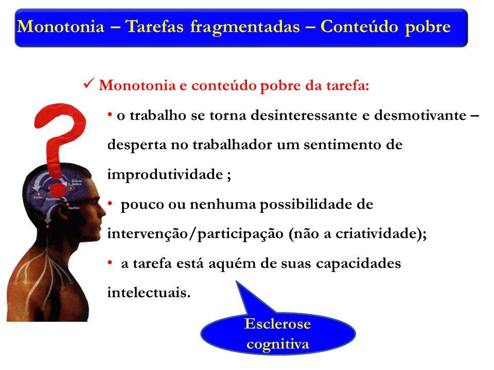 Monotonia – Tarefas fragmentadas – Conteúdo pobre Monotonia e conteúdo pobre da tarefa: o trabalho se torna desinteressante e desmotivante – desperta