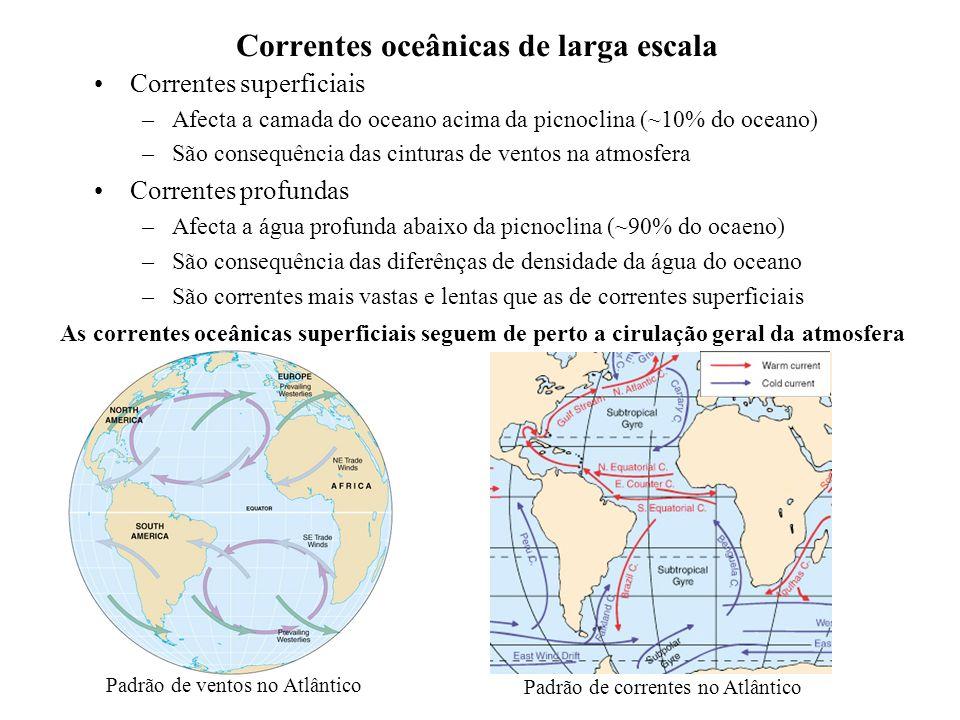 Correntes oceânicas de larga escala Correntes superficiais –Afecta a camada do oceano acima da picnoclina (~10% do oceano) –São consequência das cintu